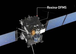 Pomiary, które doprowadziły do odkrycia glicyny, zostały przeprowadzone za pomocą spektrometru masowego ROSINA. Źródło: ESA